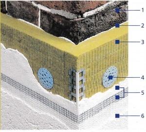 Buitengevelisolatie-buitenisolatie-isolatie-muurisolatie-300x272